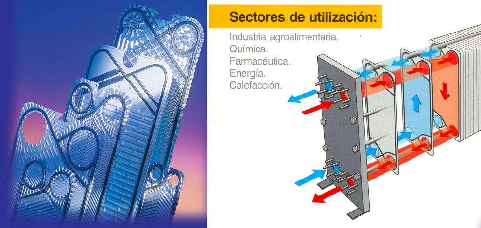 Juntas para intercambiadores de calor comercial sanco - Placas de calor ...